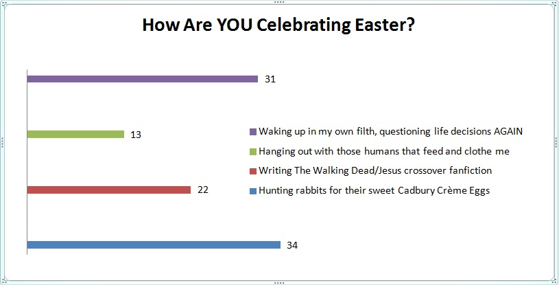 HOW-ARE-YOU-CELEBRATING-EASTER