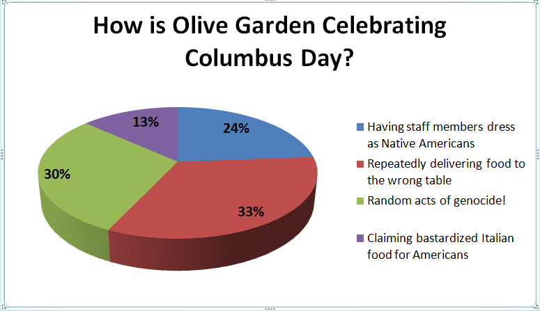 how-is-olive-garden-celebrating-columbus-day
