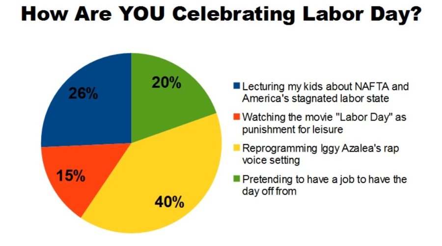 how are you celebrating labor day