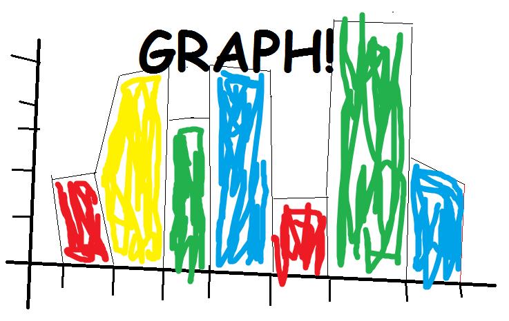 ben-carson-graph